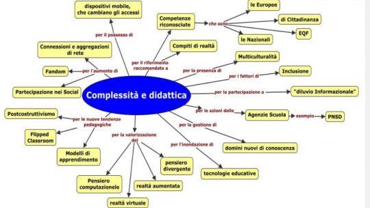Didattica: un'attività complessa