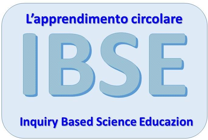 La metodologia IBSE